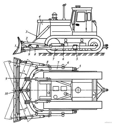 Бульдозер с поворотным отвалом