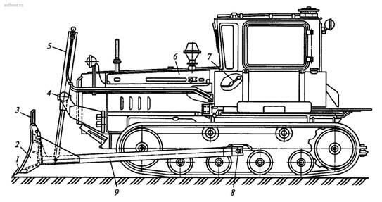 Бульдозер ДЗ-42Г