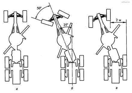 Схема движения автогрейдера с
