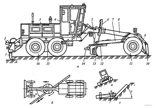 Автогрейдер класса 140