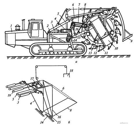 Роторный траншейный экскаватор