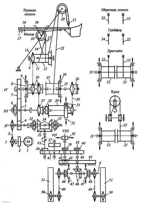 схема экскаватора ЭО-4112А