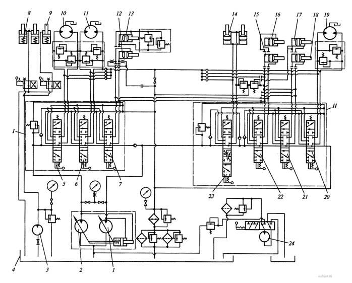 Гидравлическая схема экскаватора — дреноукладчика.