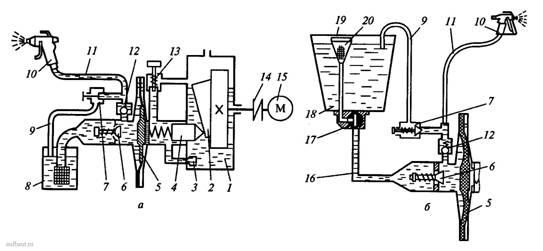 Гидравлические схемы агрегатов