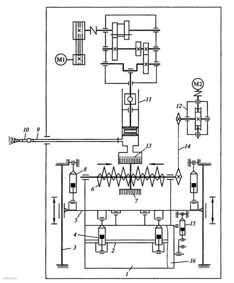 схема штукатурной станции