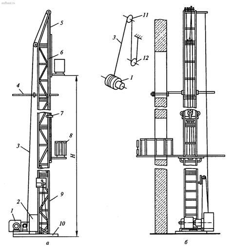 ТП-16-3 (РПС-032-9): а
