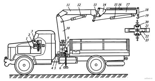 Автомобиль-самопогрузчик с бортовым краном-манипулятором