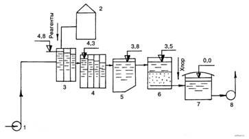 резервуар чистой воды схема