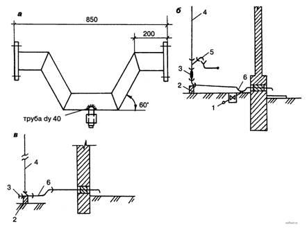 Рисунок 1. Схемы внутренних