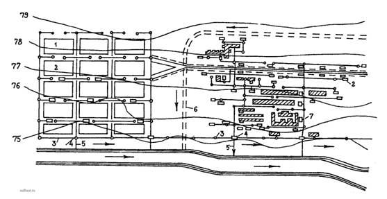 Схема общесплавной системы
