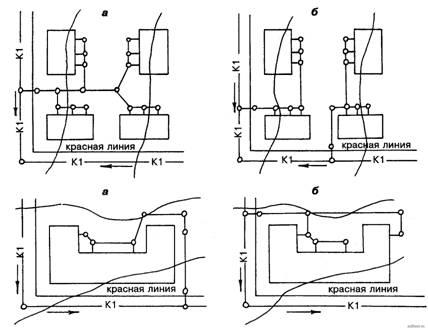 МДС 13199 Инструкция о составе порядке разработки