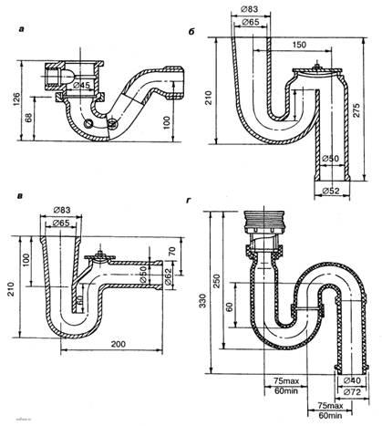 Рисунок 1. Схемы гидрозатворов