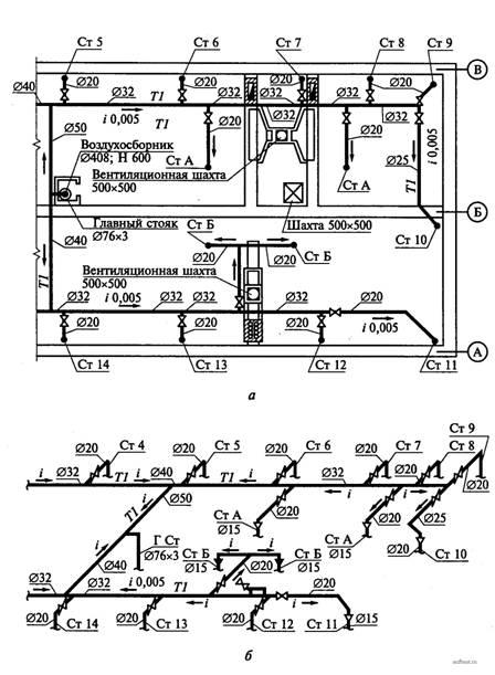 План чердака жилого здания с