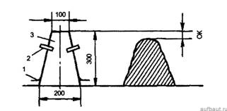 Определение удобоукладываемости бетонной смеси по осадке конуса
