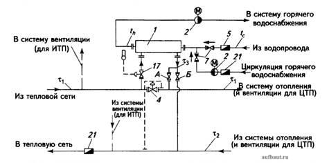 Одноступенчатая предвключенная или параллельно включенная схема присоединения водоподогревателей
