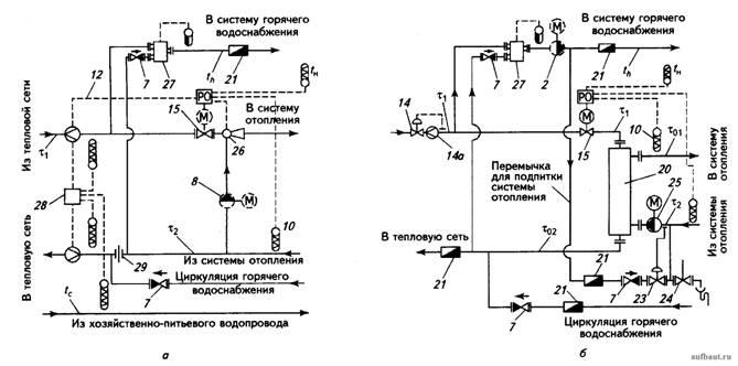 Схемы присоединения систем ГВС