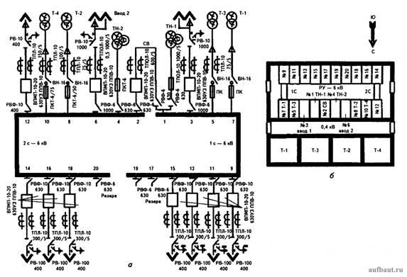 Однолинейная схема РП-6 кВ и