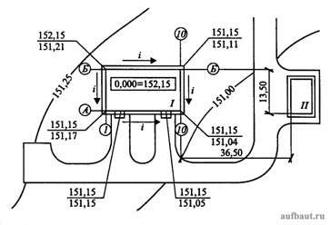 Пример выполнения вертикальной и горизонтальной привязок в учебной практической работе