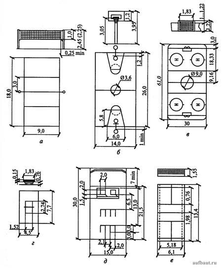 Инструкция по Охране Труда для Строителей