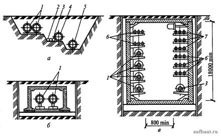 прокладка инженерных сетей сроки: