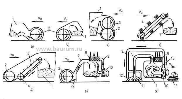 Схемы рабочего оборудования