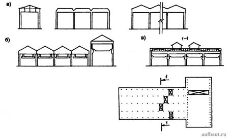 Примеры компоновки одноэтажных