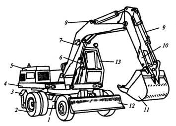Одноковшовый гидравлический экскаватор с шарнирно-рычажной подвеской рабочего оборудования