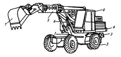 Одноковшовый гидравлический экскаватор с телескопической подвеской рабочего оборудования