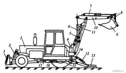 Неполноповоротный гидравлический экскаватор с обратной лопатой и отвалом
