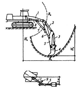 Схема работы обратной лопаты экскаватора