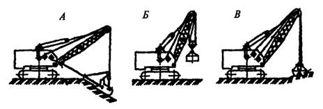 Возможные оснащения экскаваторов с канатными полиспастами