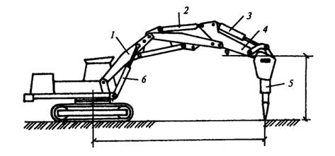 Оборудование экскаватора гидромолотом