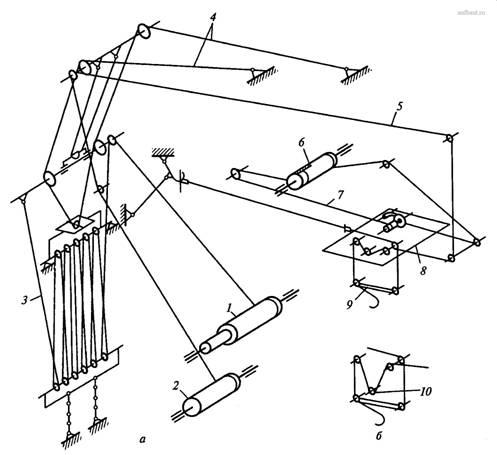 Схема запасовки грузового