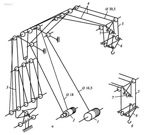 Рис. 3. Схема запасовки кранов