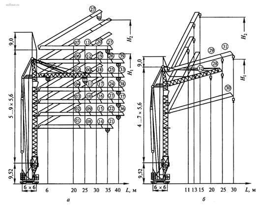 Башенный кран модульной