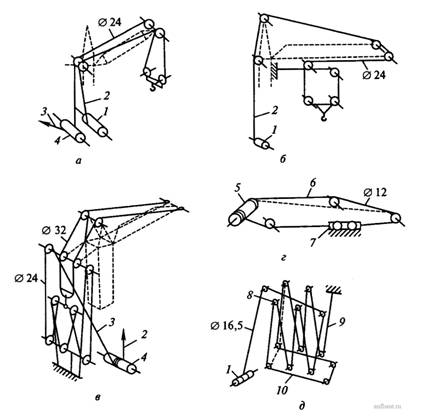 Схемы запасовки канатов кранов