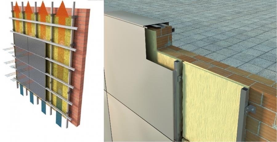 схема работы вентилируемых фасадов