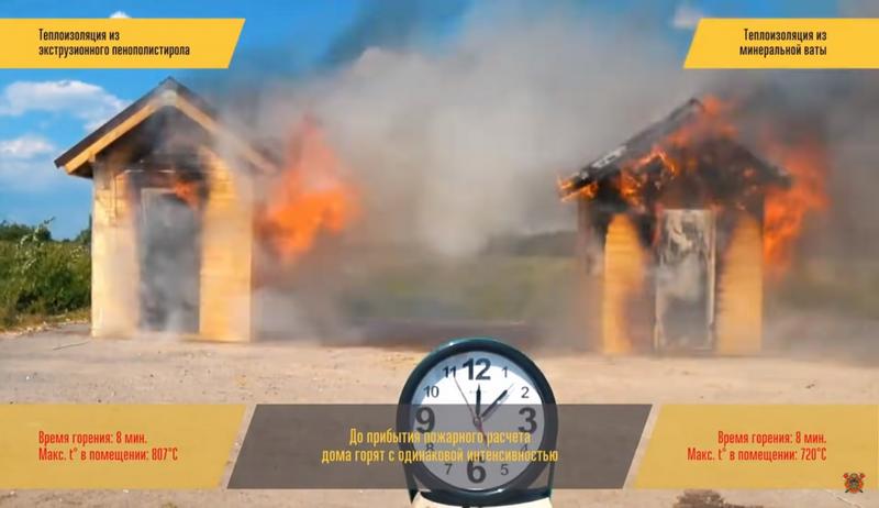 Моделирование пожара в каркасных домах.
